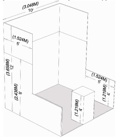 perimeter booth